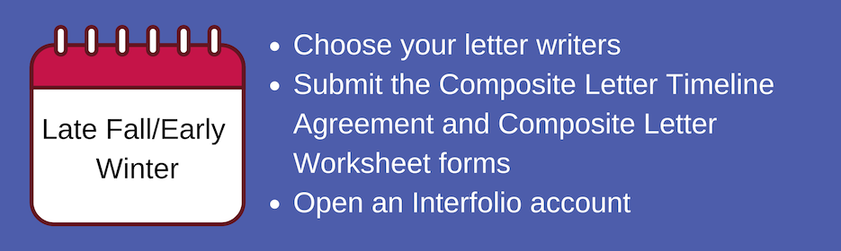 Late Fall Early Winter. Choose letter writers. submit timeline agreement and worksheet. open an interfoilio account