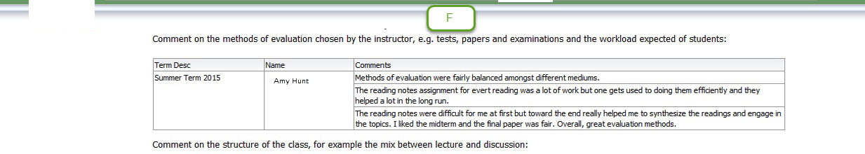 Course Assessment Student View Intersect Report