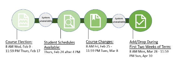 Dartmouth Calendar 2022.Registration Schedule