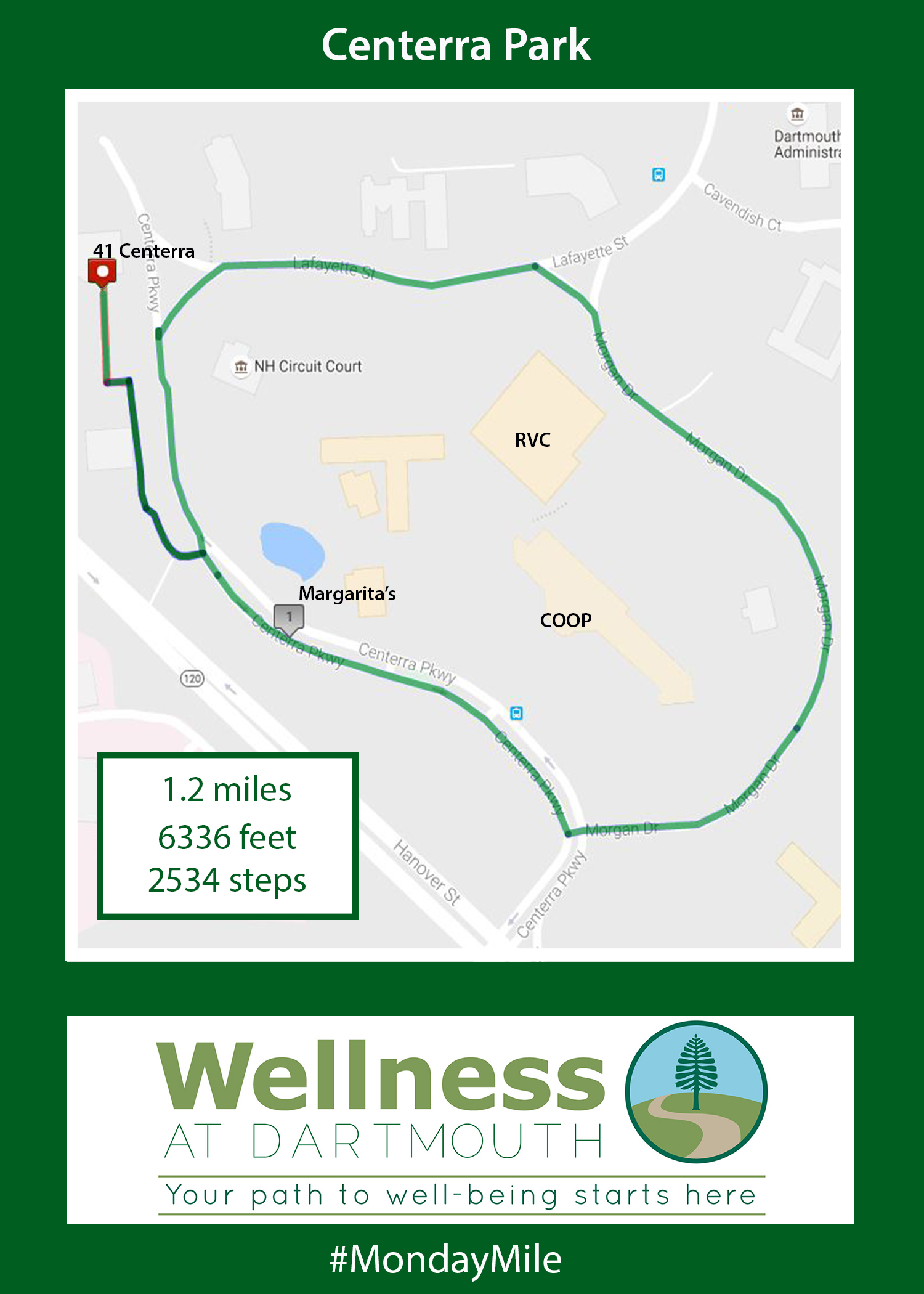 Fitness Dhmc Map on